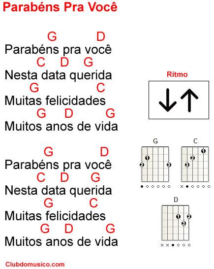 Musica-fácil-parabens